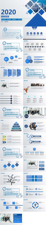 蓝色大气简约工作总结会议报告计划PPT模板插图1