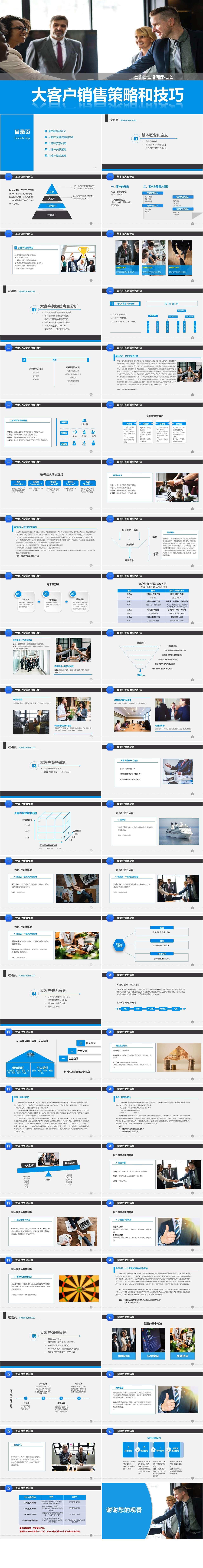 蓝色商务营销管理培训课程之大客服销售策略和技巧PPT模板插图1