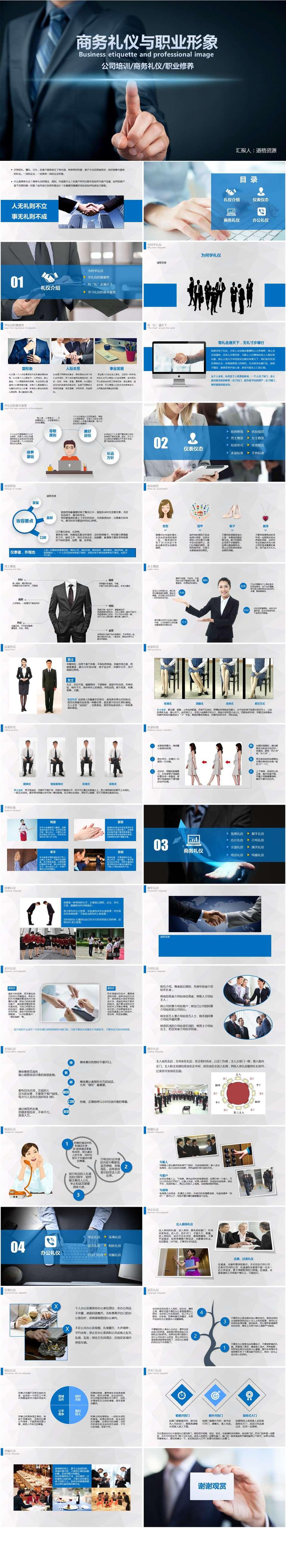 商务礼仪与职业形象PPT模板插图1