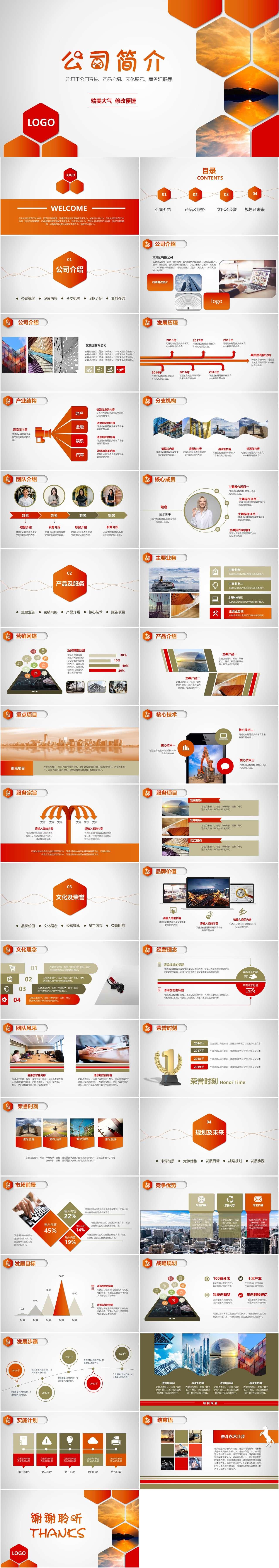 红色主题公司介绍产品宣传PPT模板插图1