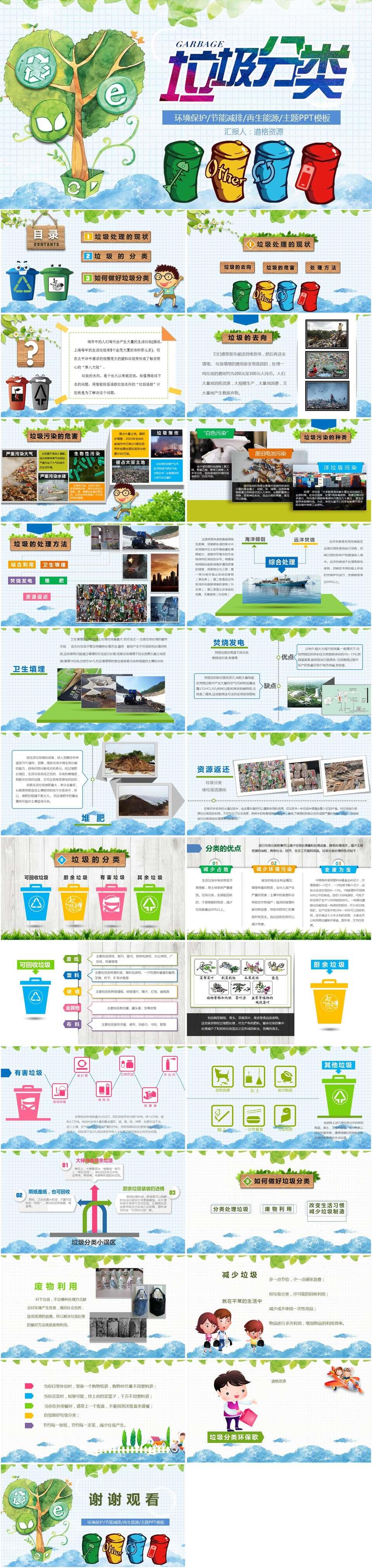 卡通垃圾分类环保教育课件PPT模板插图1