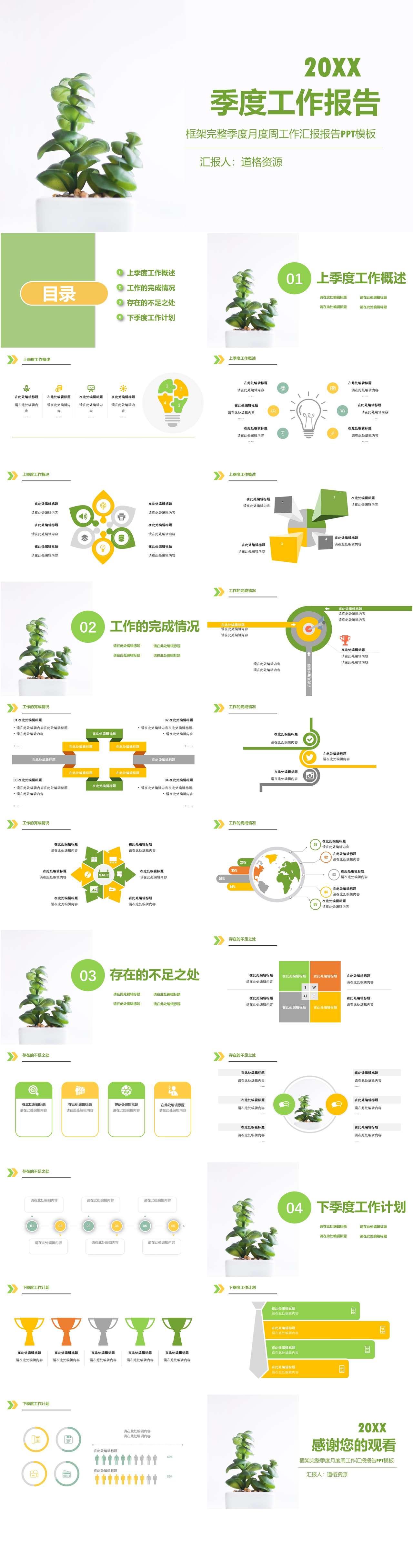 绿色小清新季度月度工作汇报报告通用PPT模板插图1