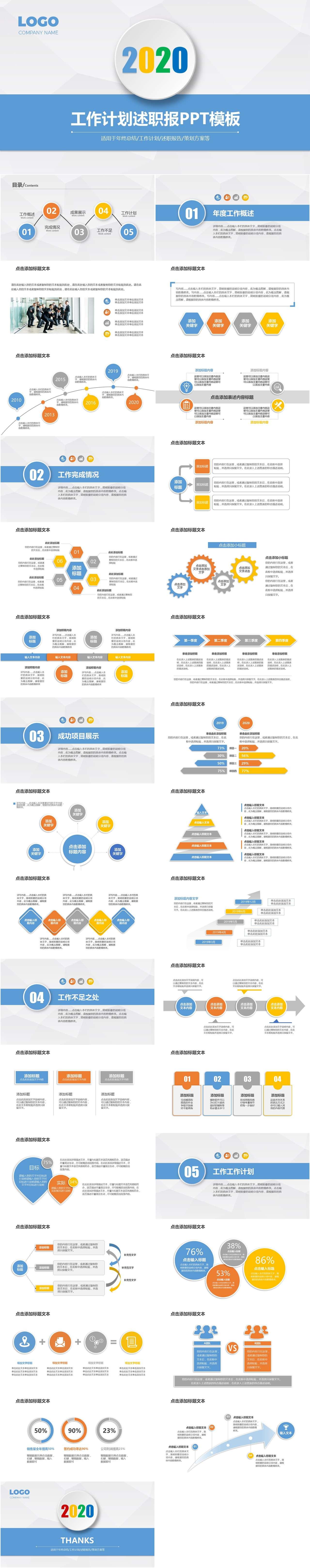 2020年项目策划终总结工作计划工作报告汇报PPT模板插图1