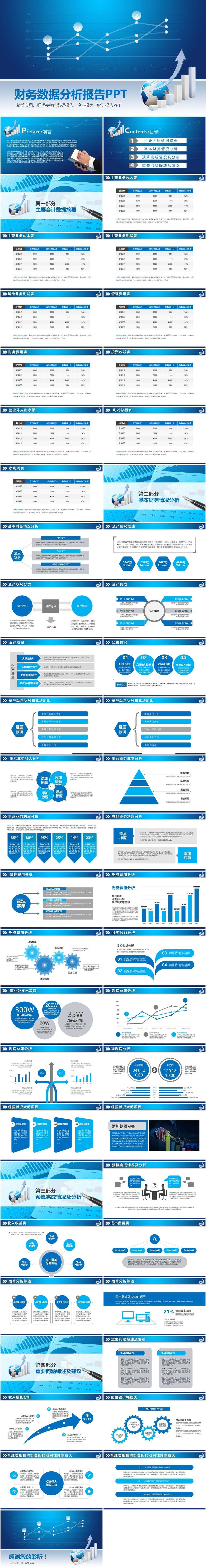 财务数据分析报告ppt模板插图1