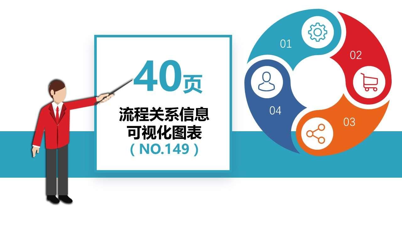 40套圆形流程关系信息PPT图表