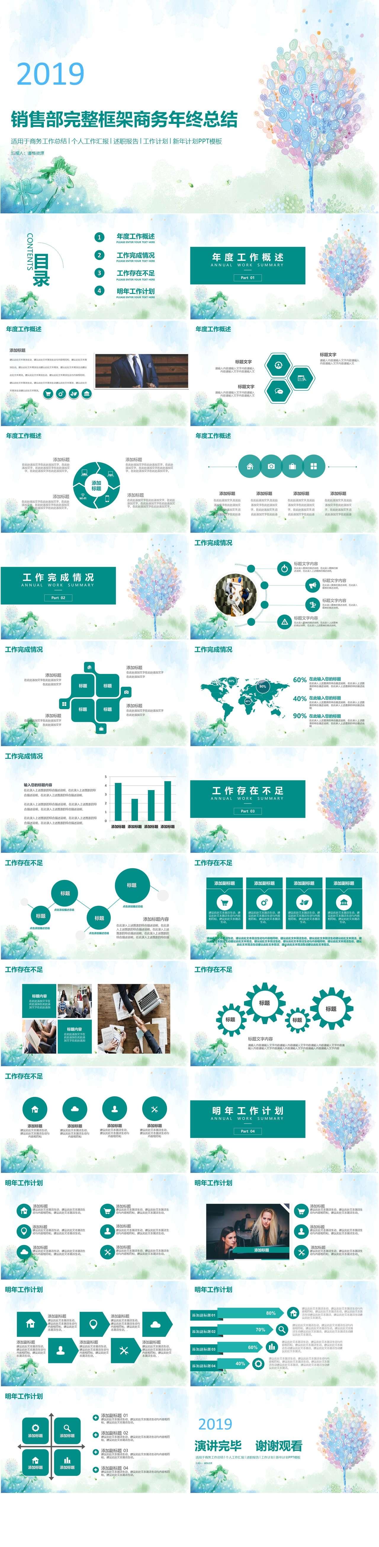 2019销售部完整框架商务年终总结插图1